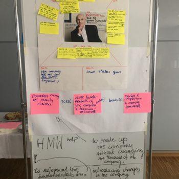 Innovators2B first meeting in Poznan
