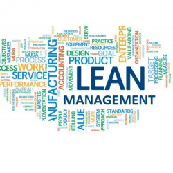 Lean Management – gra symulacyjna