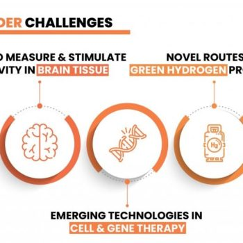 Konkurs EIC Pathfinder Challenge